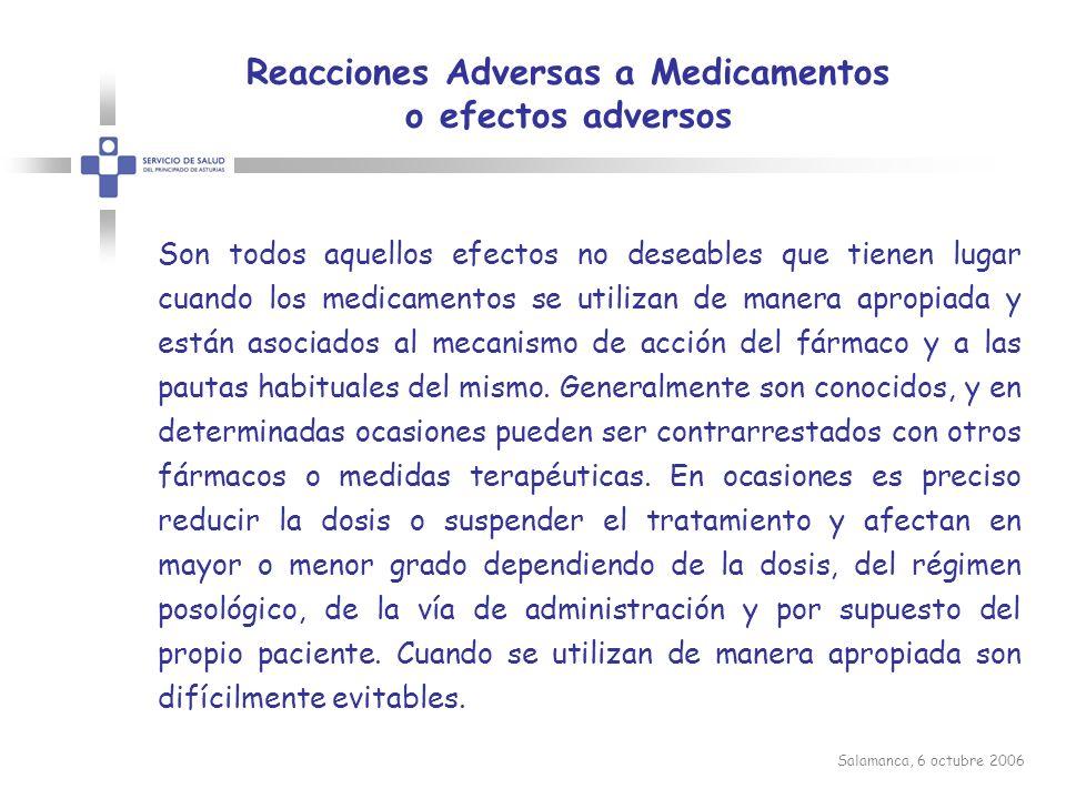 Reacciones Adversas a Medicamentos o efectos adversos