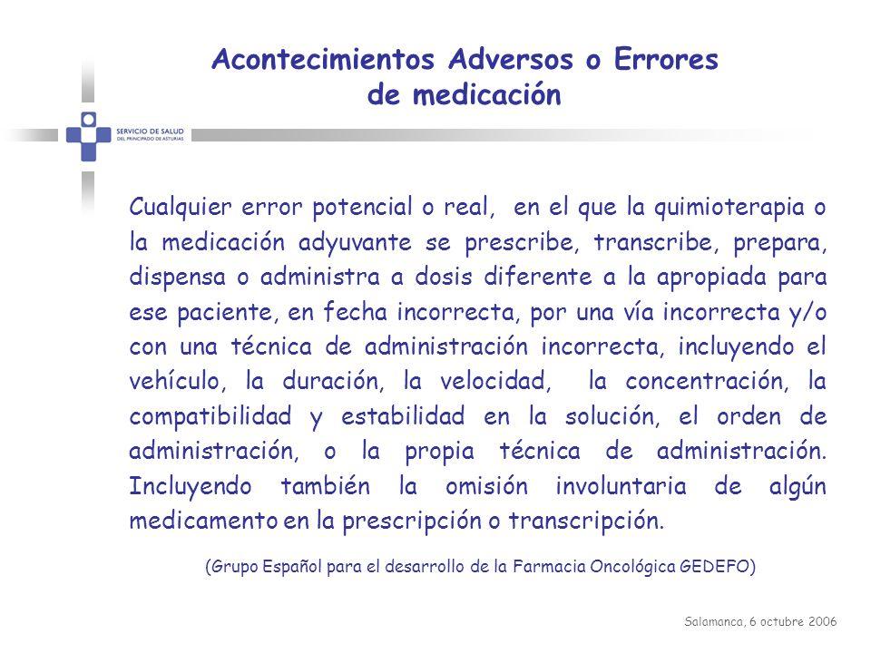 Acontecimientos Adversos o Errores de medicación