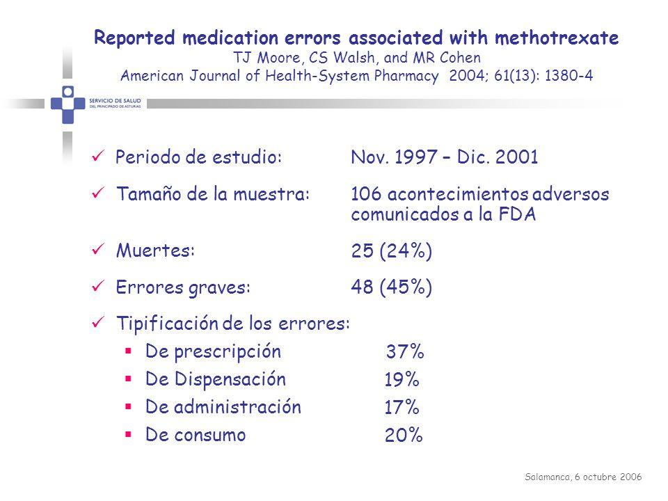 Tipificación de los errores: De prescripción De Dispensación