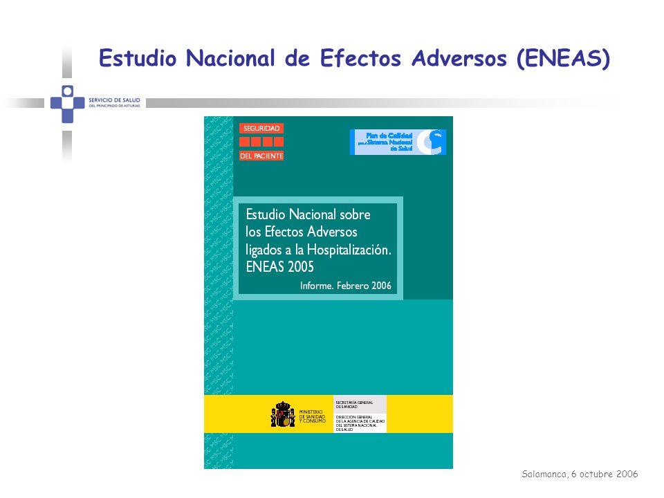 Estudio Nacional de Efectos Adversos (ENEAS)