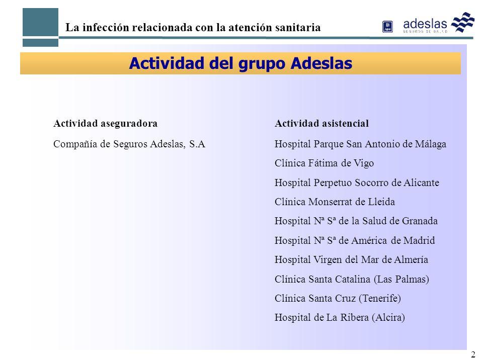 Actividad del grupo Adeslas