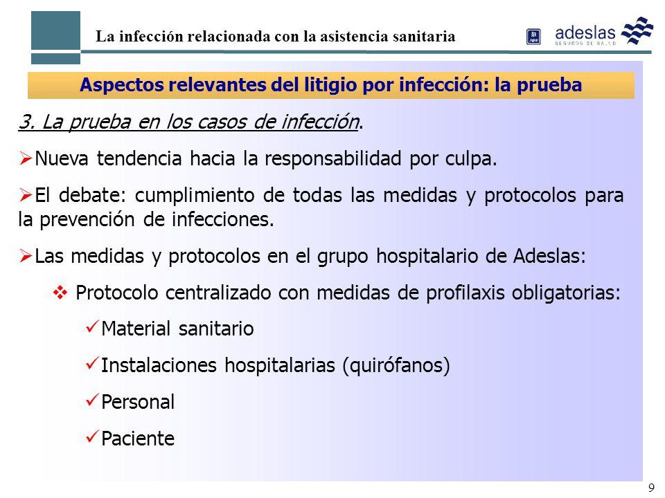 Aspectos relevantes del litigio por infección: la prueba