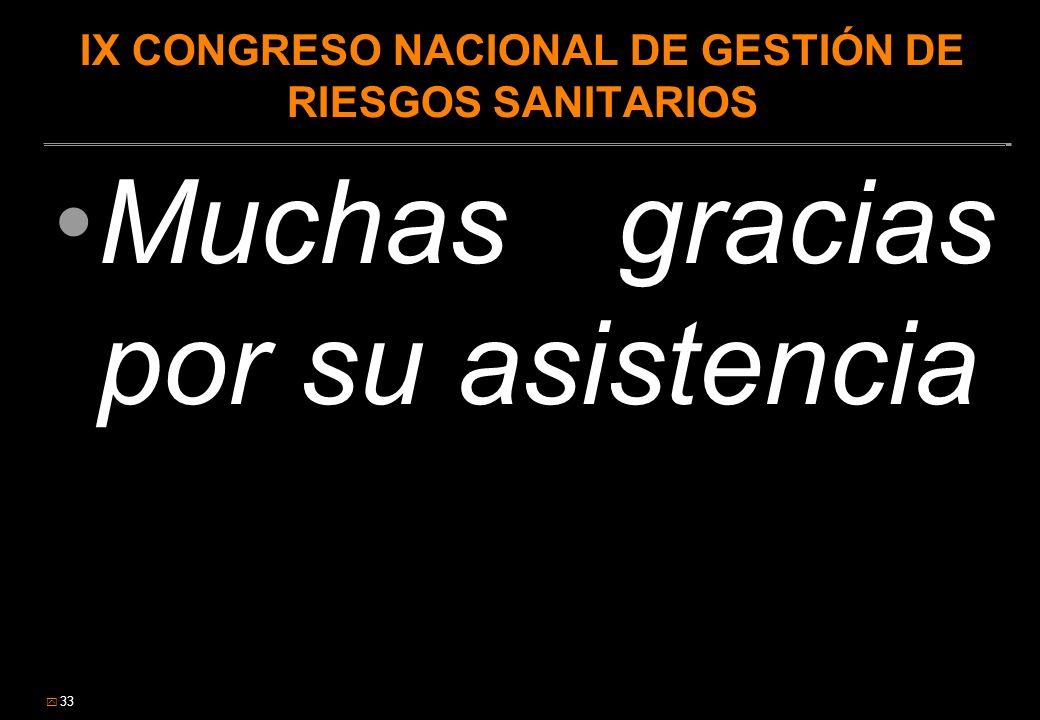 IX CONGRESO NACIONAL DE GESTIÓN DE RIESGOS SANITARIOS