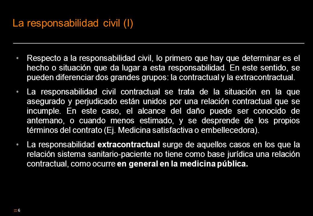 La responsabilidad civil (I)