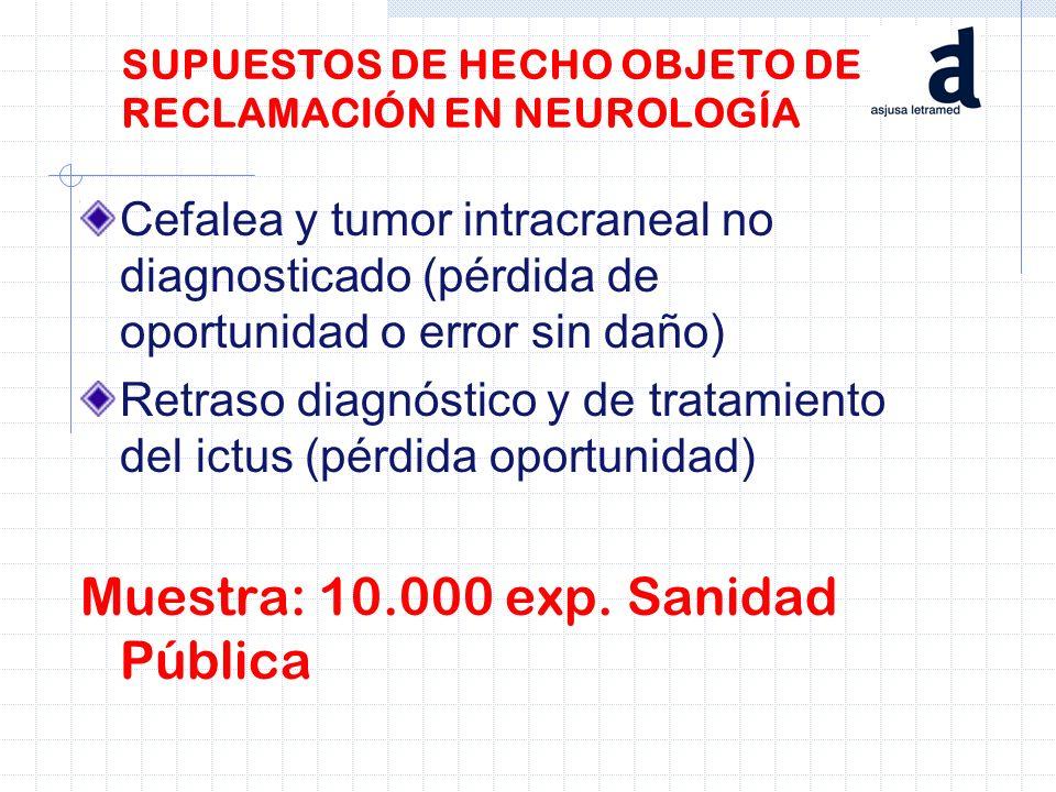 SUPUESTOS DE HECHO OBJETO DE RECLAMACIÓN EN NEUROLOGÍA