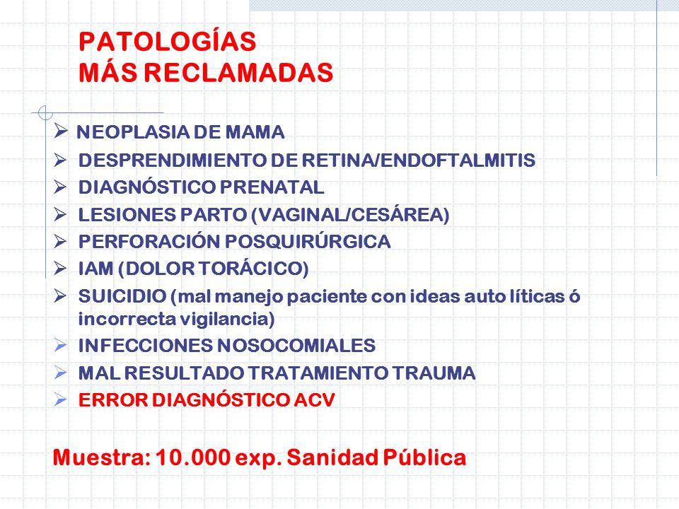 PATOLOGÍAS MÁS RECLAMADAS
