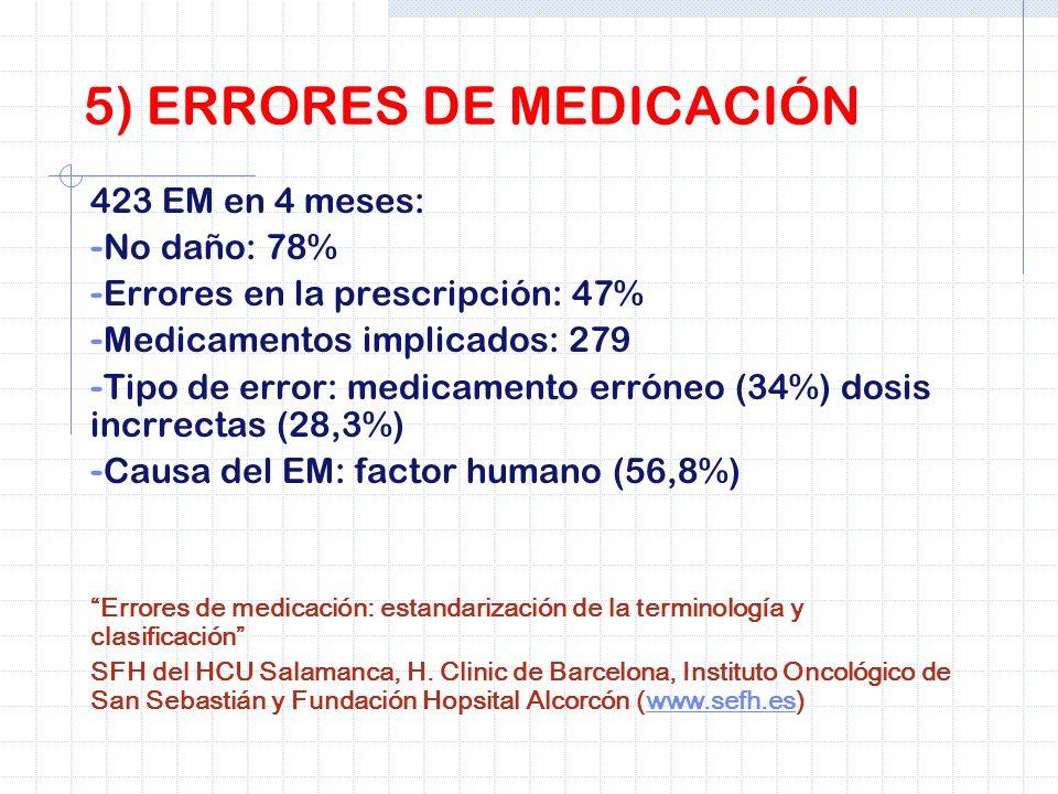 5) ERRORES DE MEDICACIÓN