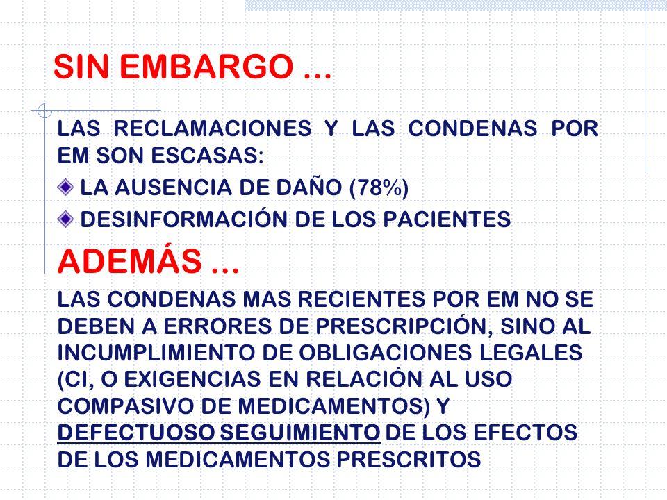SIN EMBARGO ...LAS RECLAMACIONES Y LAS CONDENAS POR EM SON ESCASAS: LA AUSENCIA DE DAÑO (78%) DESINFORMACIÓN DE LOS PACIENTES.