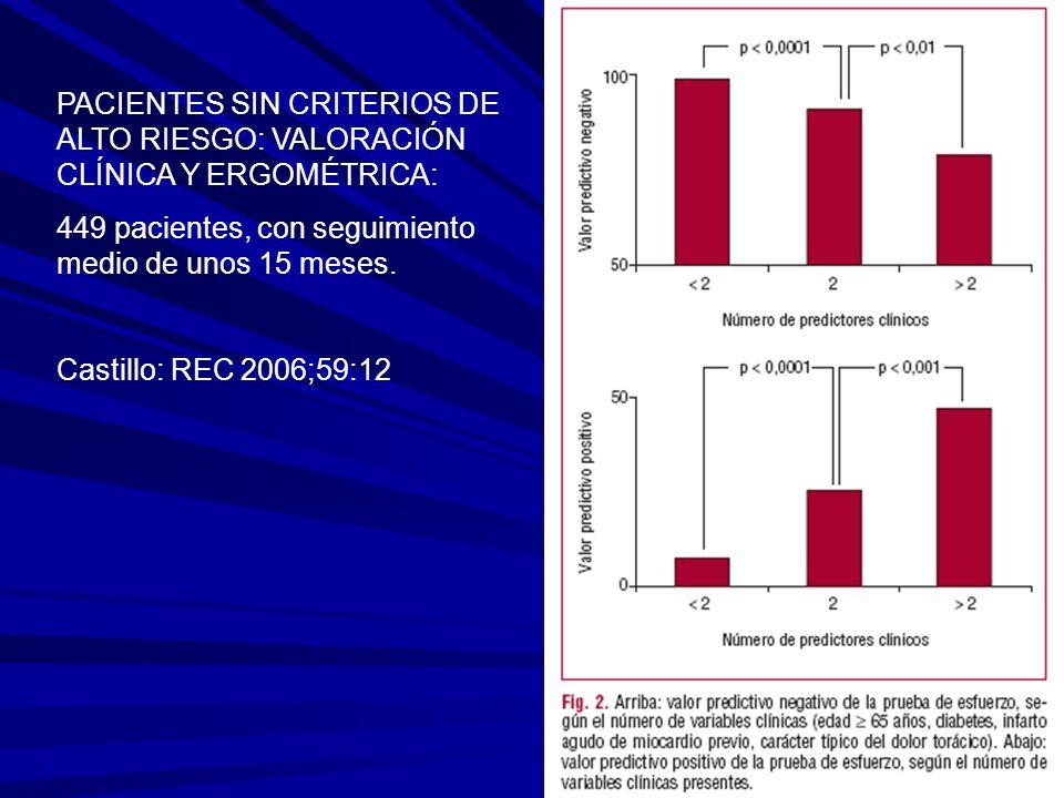PACIENTES SIN CRITERIOS DE ALTO RIESGO: VALORACIÓN CLÍNICA Y ERGOMÉTRICA: