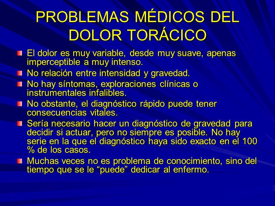 PROBLEMAS MÉDICOS DEL DOLOR TORÁCICO