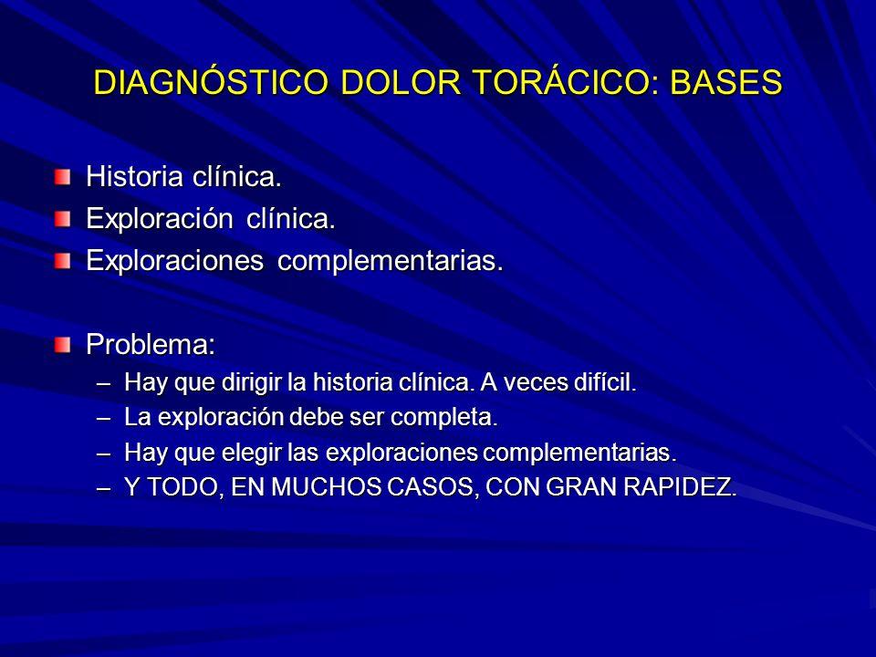 DIAGNÓSTICO DOLOR TORÁCICO: BASES