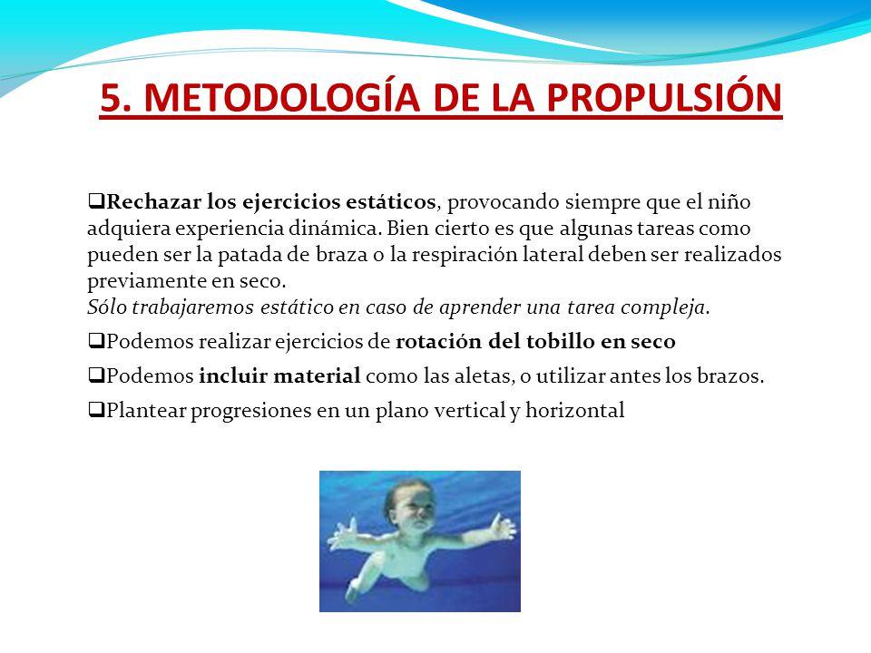 5. METODOLOGÍA DE LA PROPULSIÓN