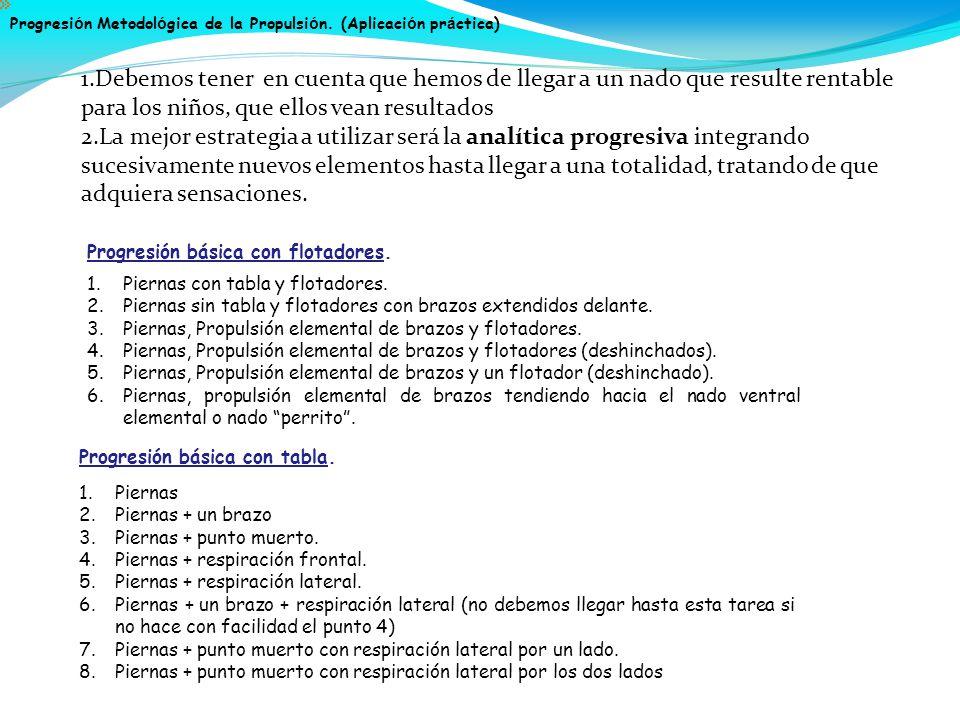 Progresión Metodológica de la Propulsión. (Aplicación práctica)