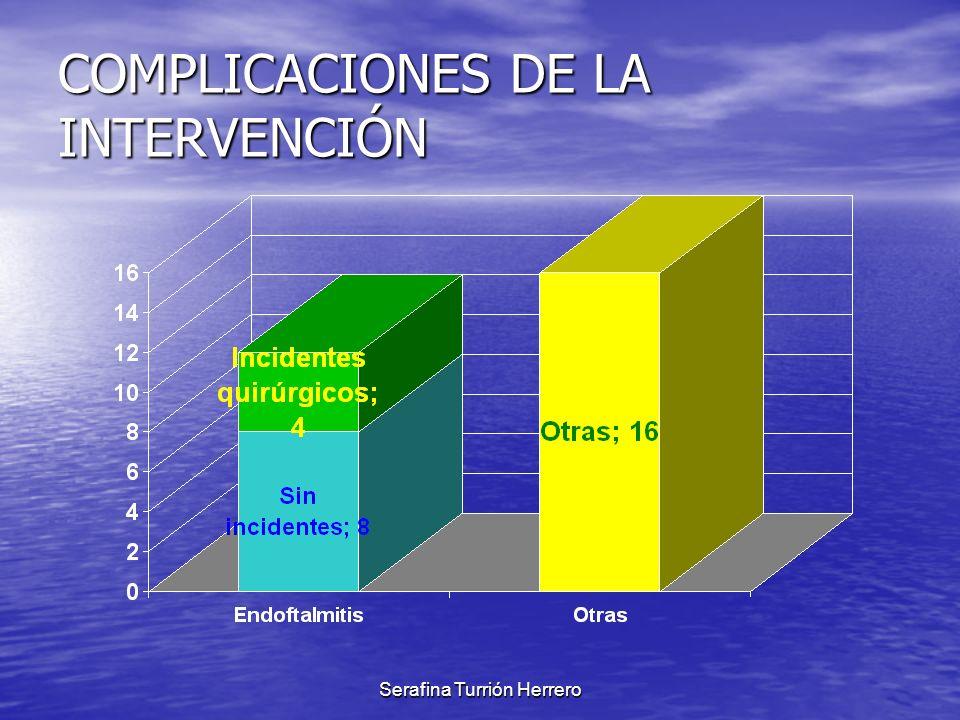 COMPLICACIONES DE LA INTERVENCIÓN