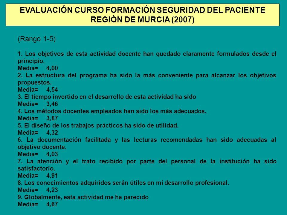 EVALUACIÓN CURSO FORMACIÓN SEGURIDAD DEL PACIENTE REGIÓN DE MURCIA (2007)