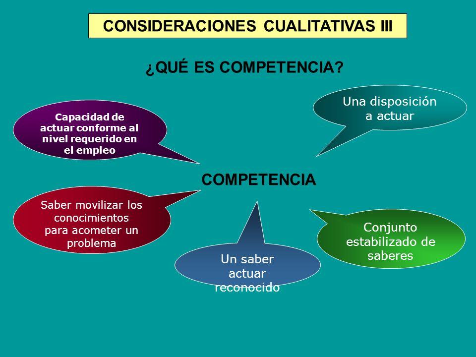 CONSIDERACIONES CUALITATIVAS III COMPETENCIA