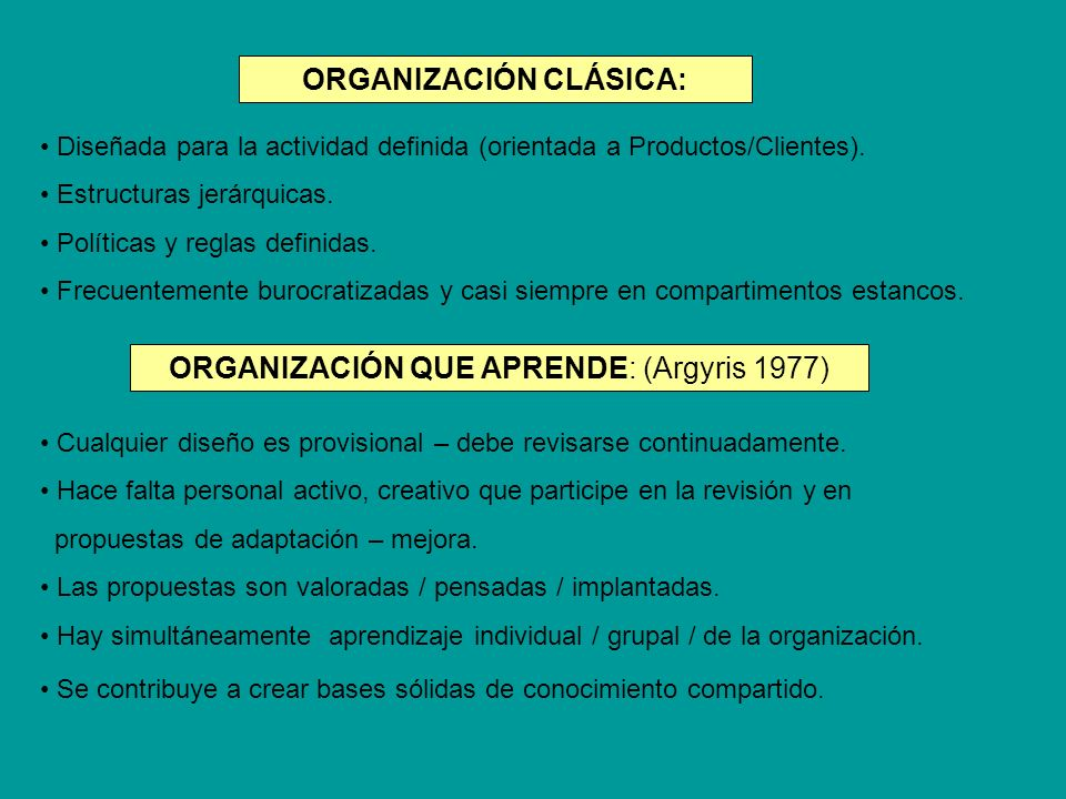 ORGANIZACIÓN CLÁSICA: