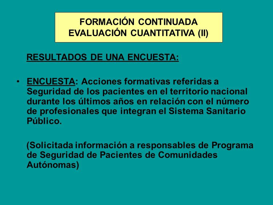 FORMACIÓN CONTINUADA EVALUACIÓN CUANTITATIVA (II)