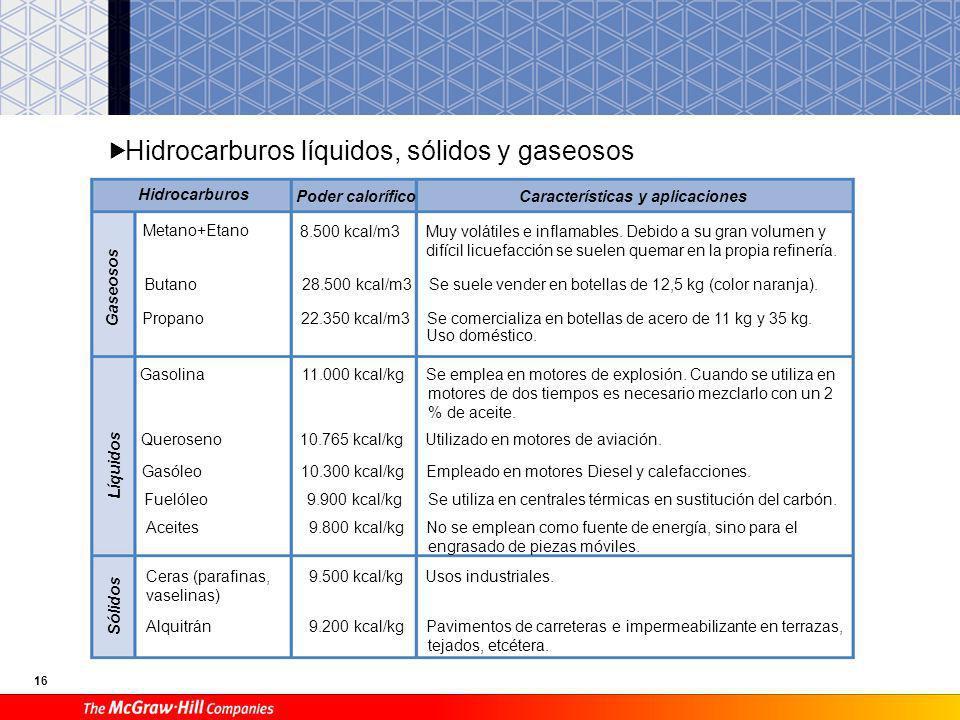 Hidrocarburos líquidos, sólidos y gaseosos