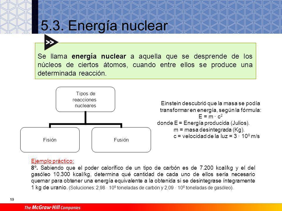 5.3. Energía nuclear
