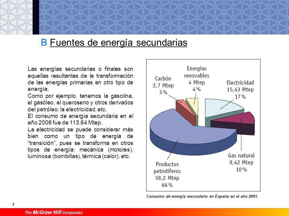 B Fuentes de energía secundarias