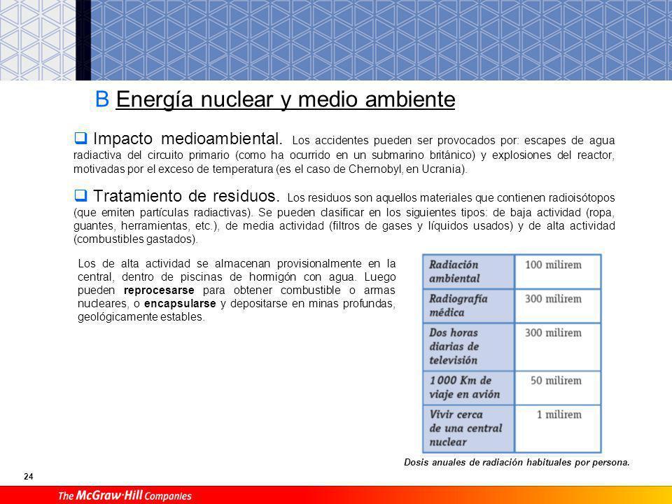 B Energía nuclear y medio ambiente