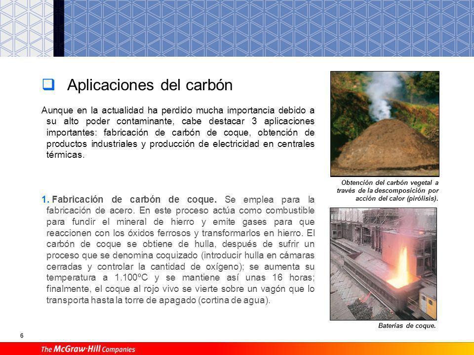 Aplicaciones del carbón