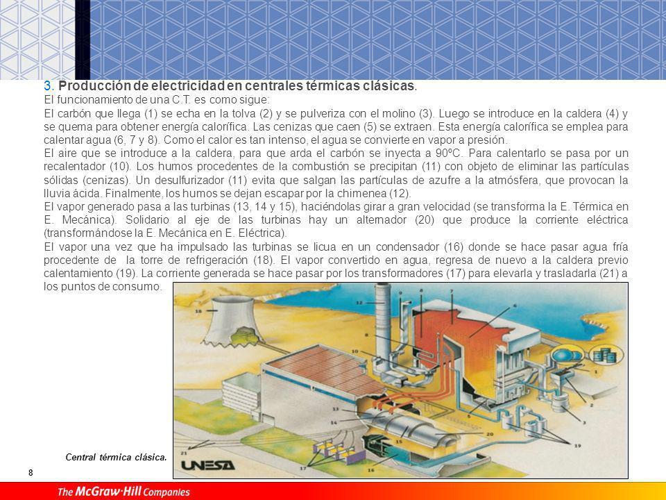 3. Producción de electricidad en centrales térmicas clásicas.