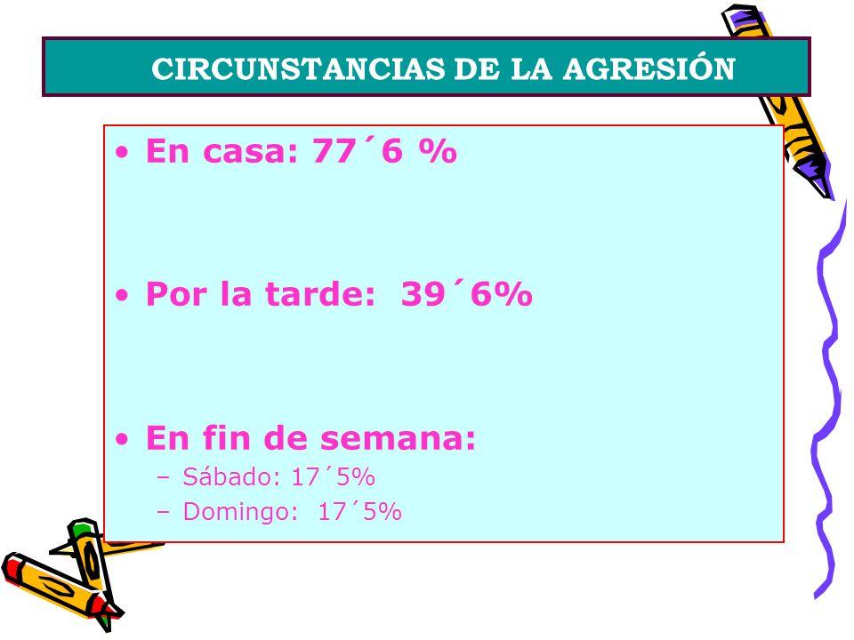 CIRCUNSTANCIAS DE LA AGRESIÓN