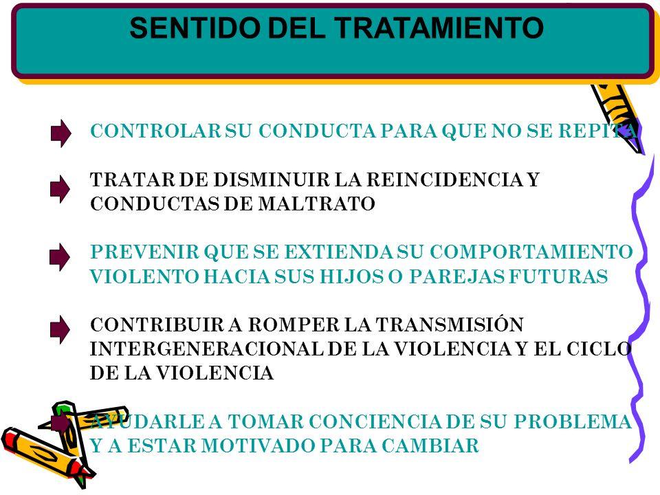 SENTIDO DEL TRATAMIENTO