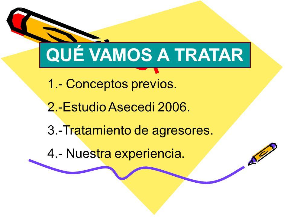 QUÉ VAMOS A TRATAR 1.- Conceptos previos. 2.-Estudio Asecedi 2006.