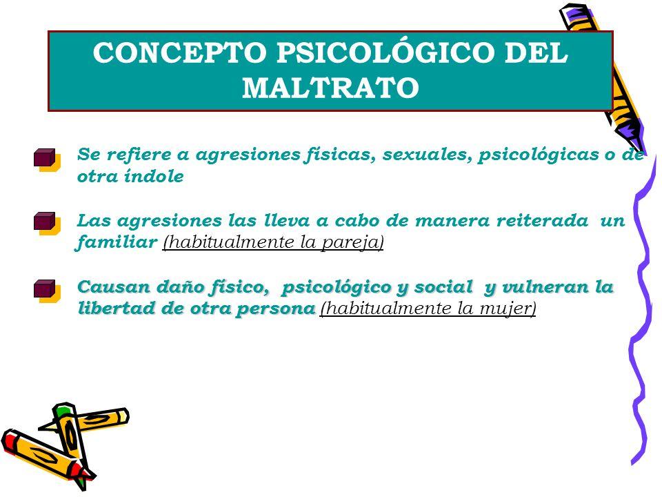 CONCEPTO PSICOLÓGICO DEL MALTRATO