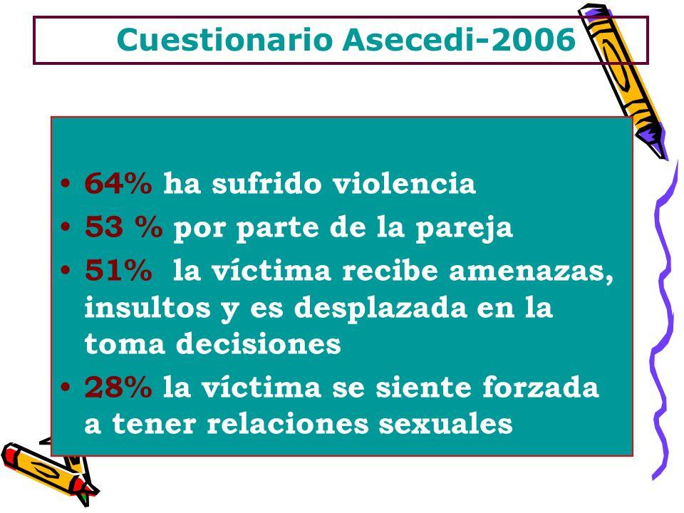 Cuestionario Asecedi-2006