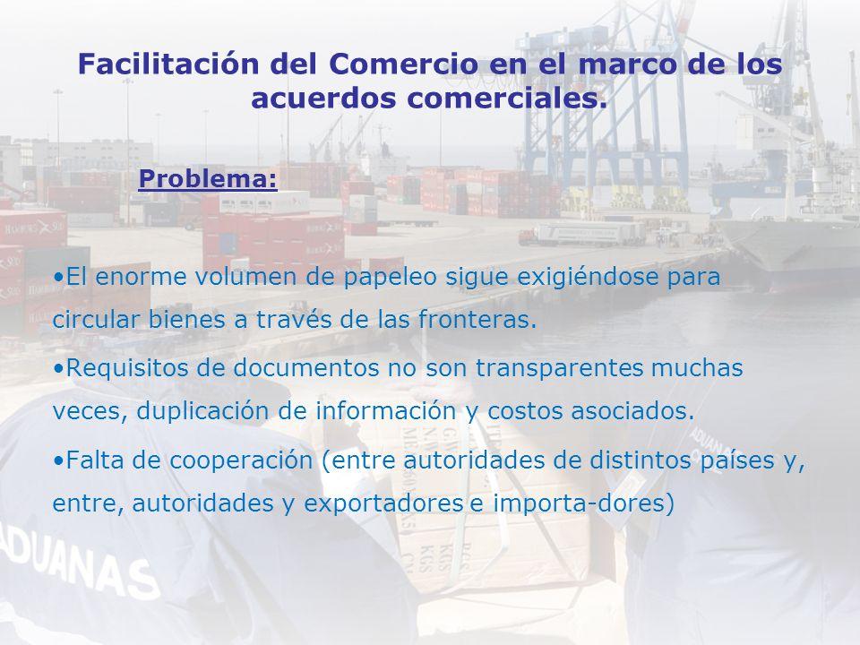 Facilitación del Comercio en el marco de los acuerdos comerciales.