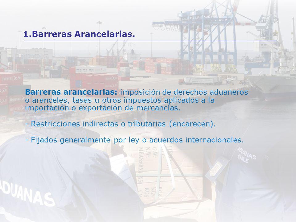 1.Barreras Arancelarias.