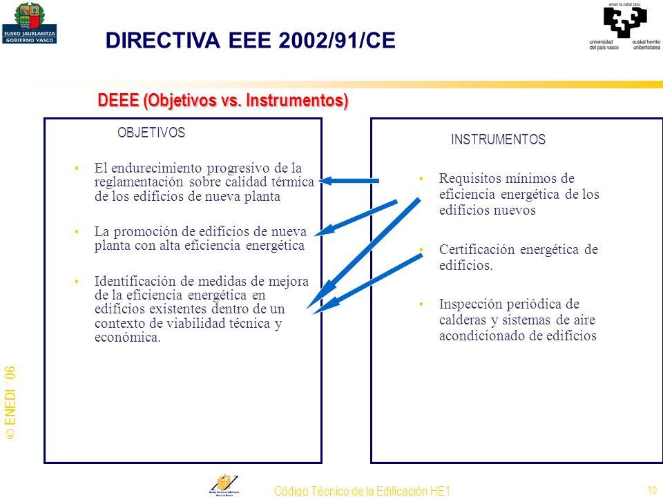 DEEE (Objetivos vs. Instrumentos)