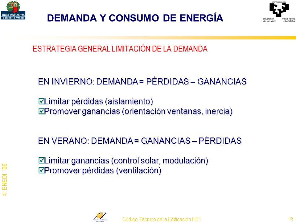 ESTRATEGIA GENERAL LIMITACIÓN DE LA DEMANDA