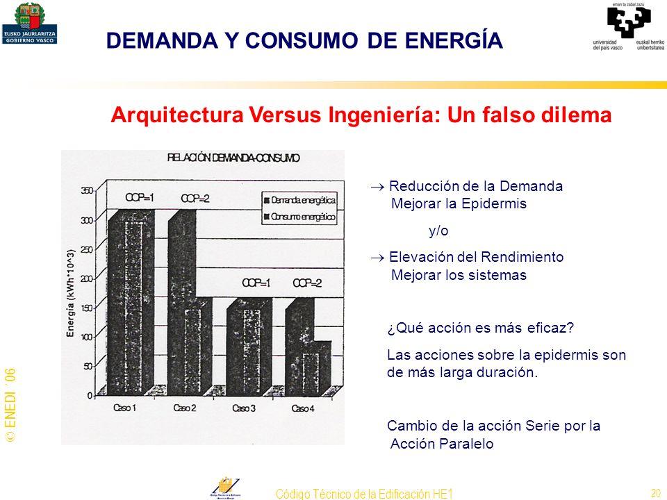 Arquitectura Versus Ingeniería: Un falso dilema