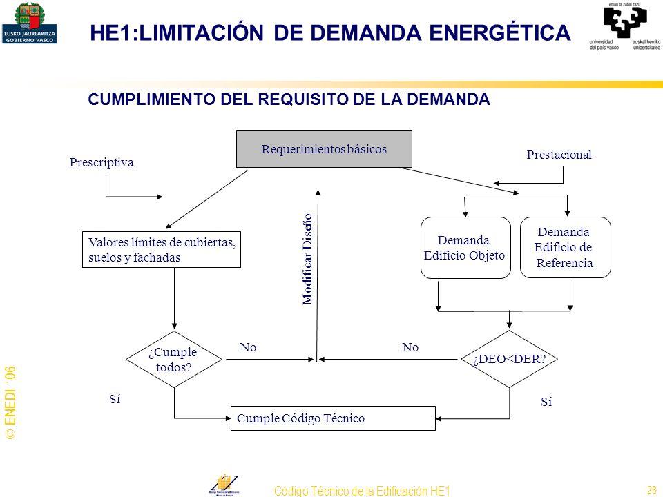 HE1:LIMITACIÓN DE DEMANDA ENERGÉTICA