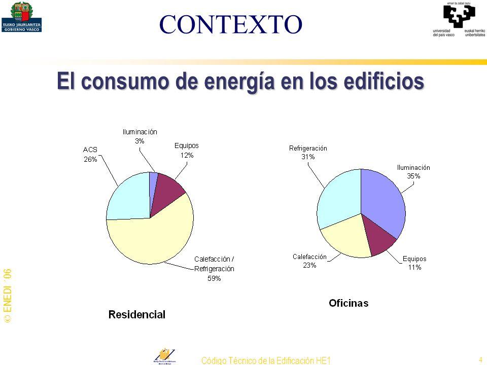 El consumo de energía en los edificios