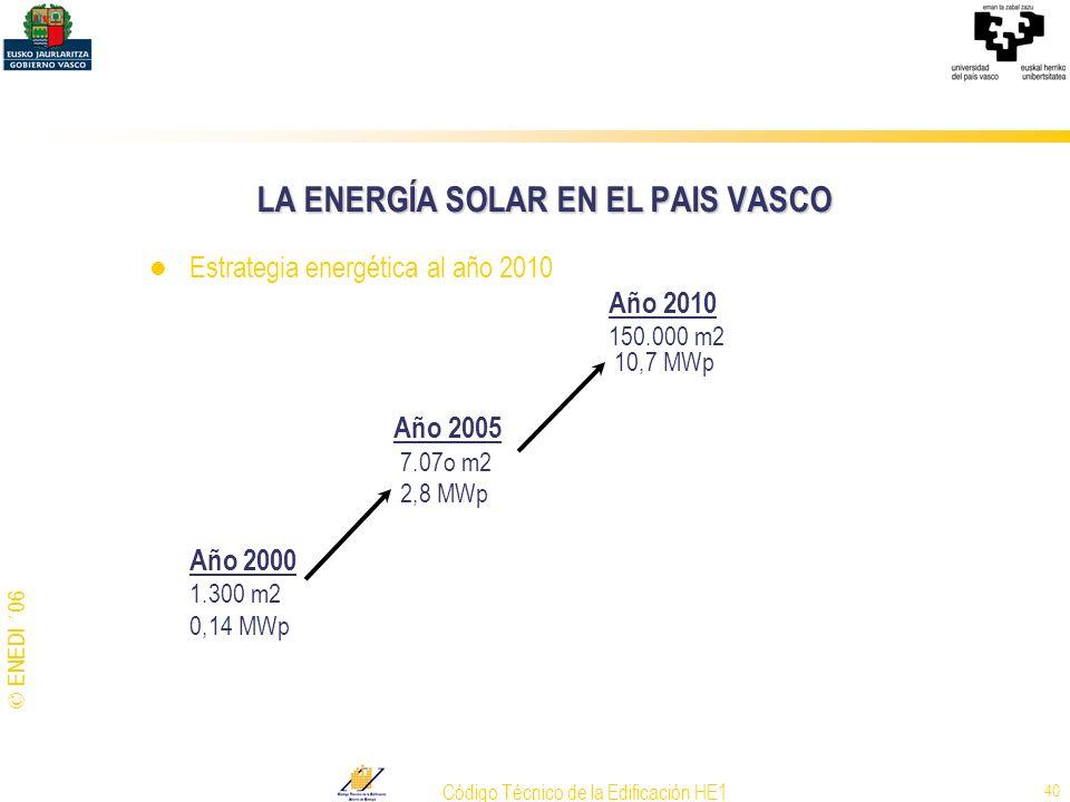 LA ENERGÍA SOLAR EN EL PAIS VASCO