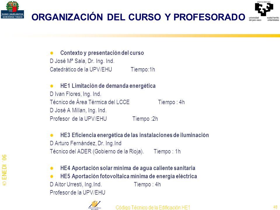 ORGANIZACIÓN DEL CURSO Y PROFESORADO