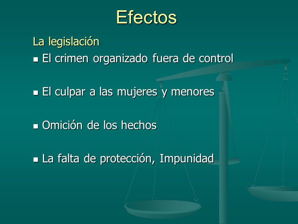 Efectos La legislación El crimen organizado fuera de control