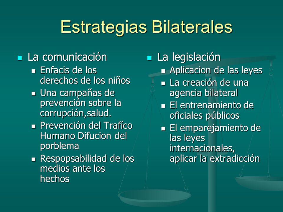 Estrategias Bilaterales