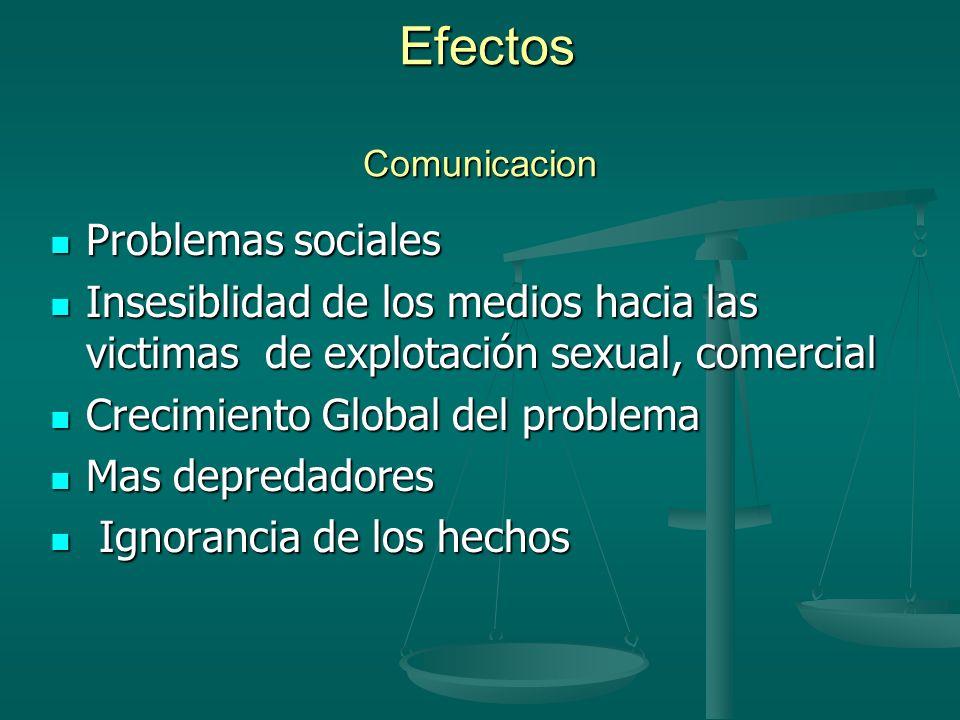 Efectos Comunicacion Problemas sociales