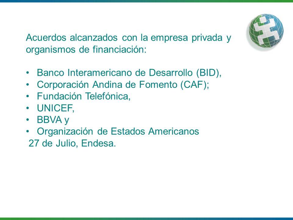 Banco Interamericano de Desarrollo (BID),