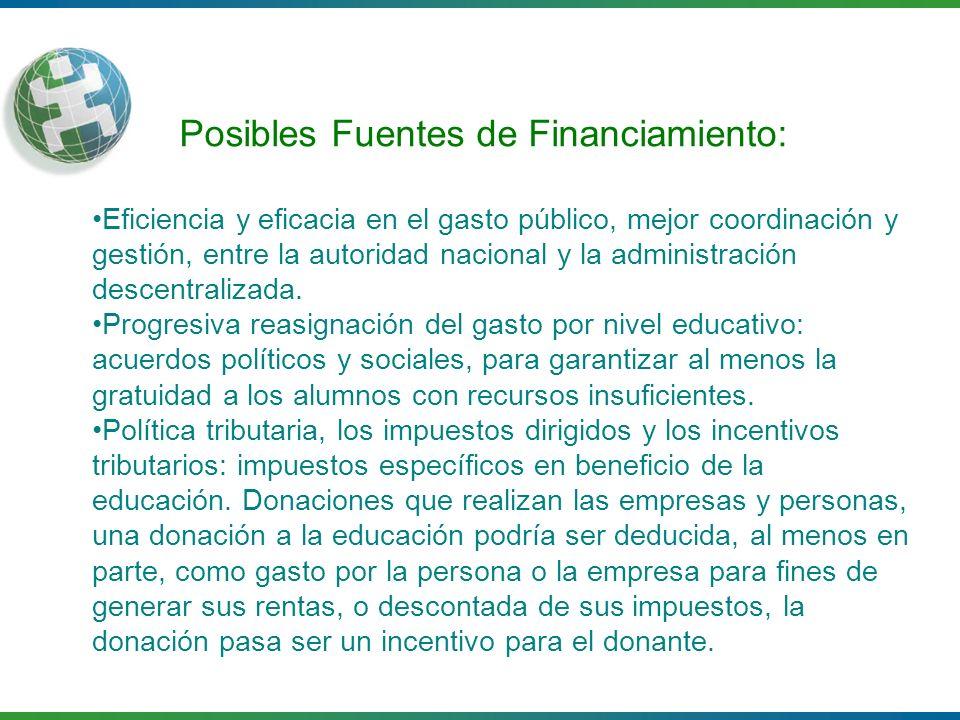 Posibles Fuentes de Financiamiento: