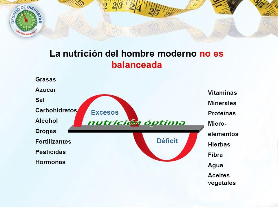 La nutrición del hombre moderno no es balanceada