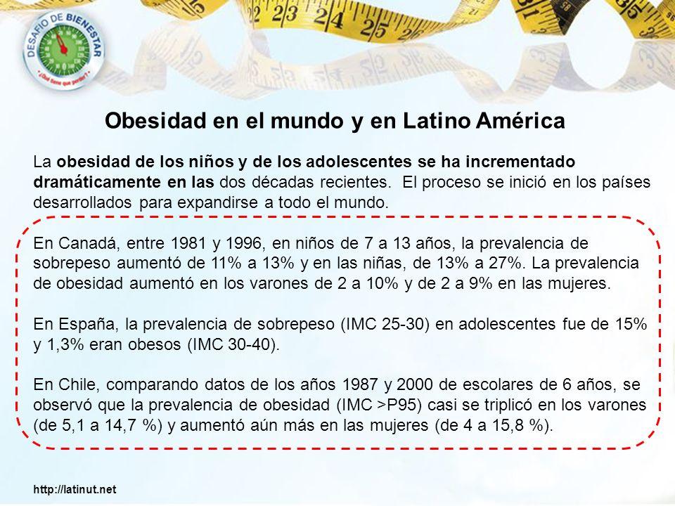 Obesidad en el mundo y en Latino América