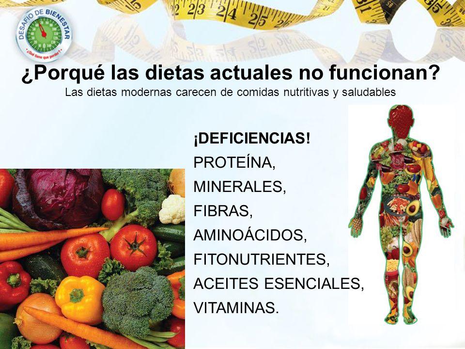 ¿Porqué las dietas actuales no funcionan